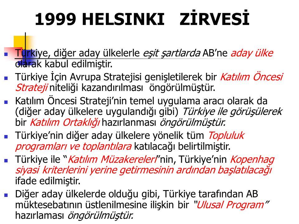 HELSINKI ZİRVESİ Türkiye, diğer aday ülkelerle eşit şartlarda AB'ne aday ülke olarak kabul edilmiştir.