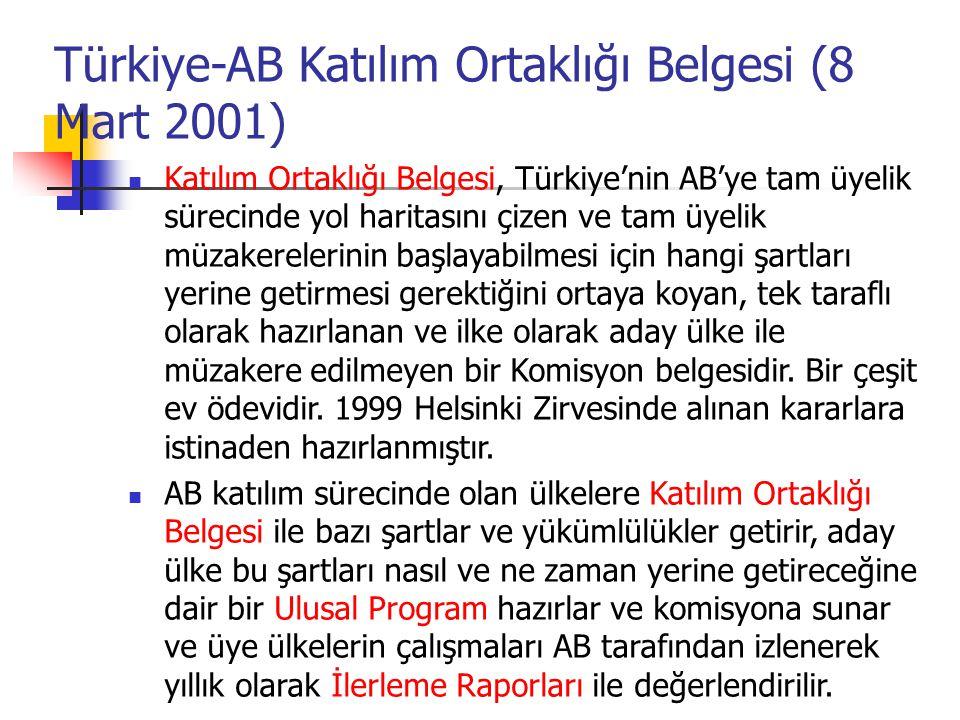 Türkiye-AB Katılım Ortaklığı Belgesi (8 Mart 2001)