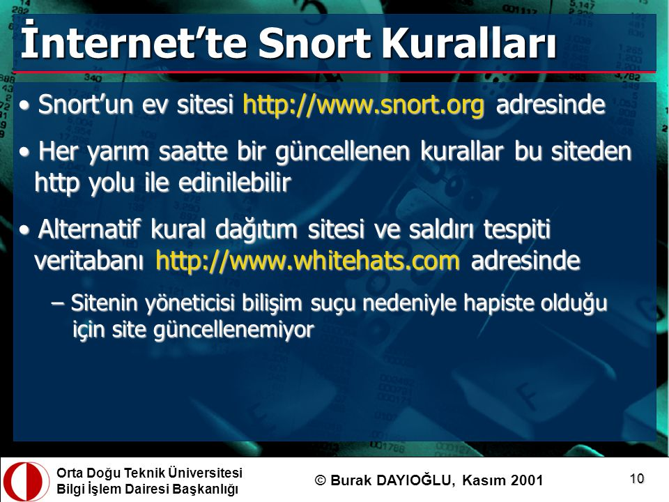 İnternet'te Snort Kuralları