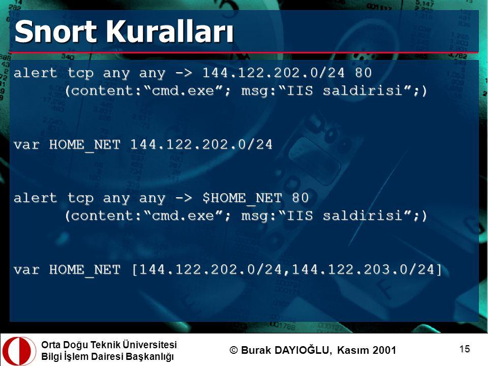 Snort Kuralları alert tcp any any -> 144.122.202.0/24 80 (content: cmd.exe ; msg: IIS saldirisi ;)