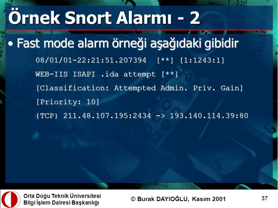Örnek Snort Alarmı - 2 Fast mode alarm örneği aşağıdaki gibidir