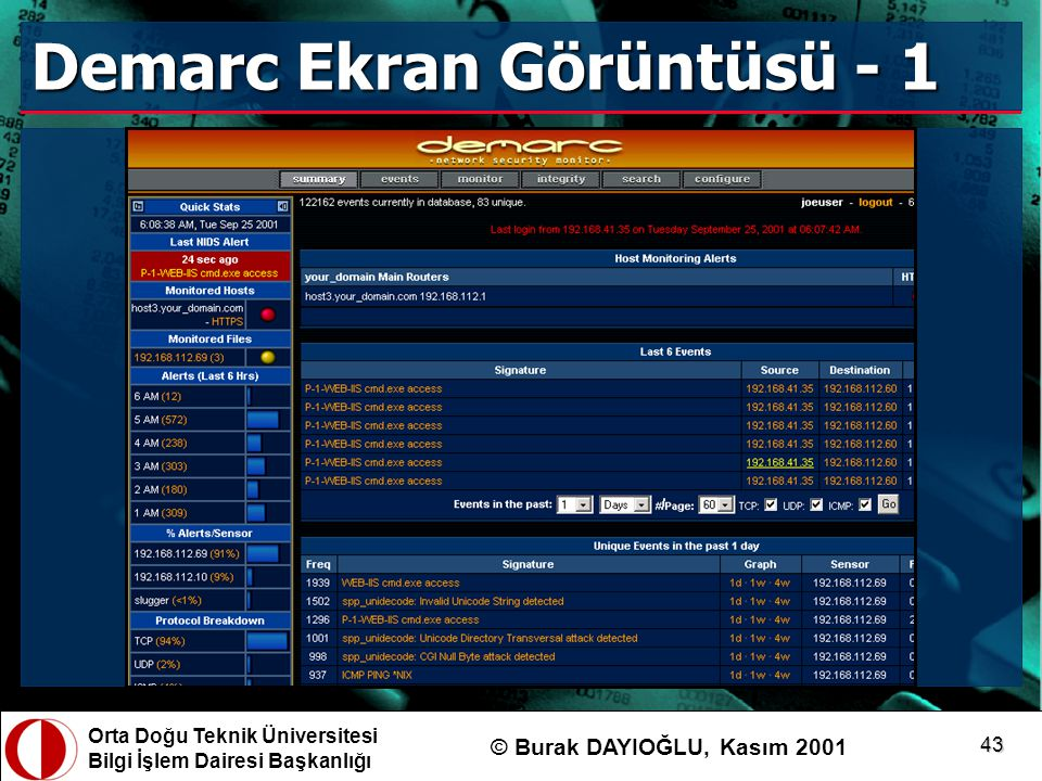 Demarc Ekran Görüntüsü - 1
