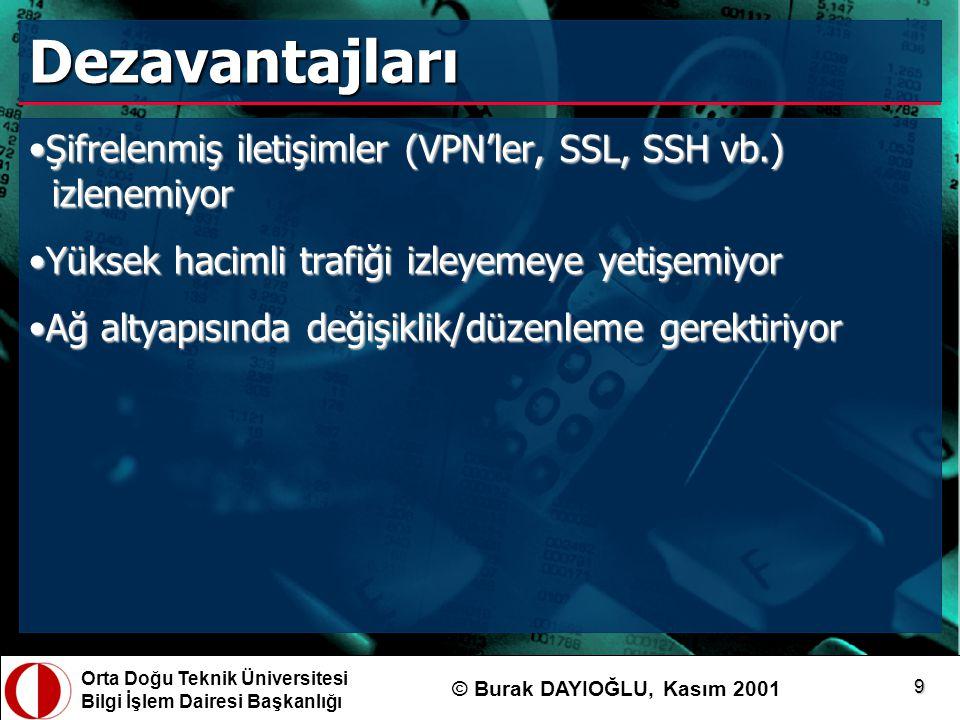 Dezavantajları Şifrelenmiş iletişimler (VPN'ler, SSL, SSH vb.) izlenemiyor. Yüksek hacimli trafiği izleyemeye yetişemiyor.