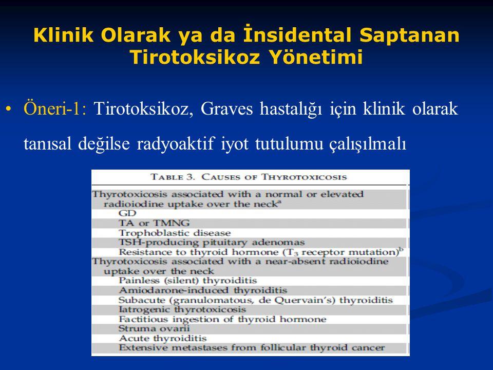 Klinik Olarak ya da İnsidental Saptanan Tirotoksikoz Yönetimi