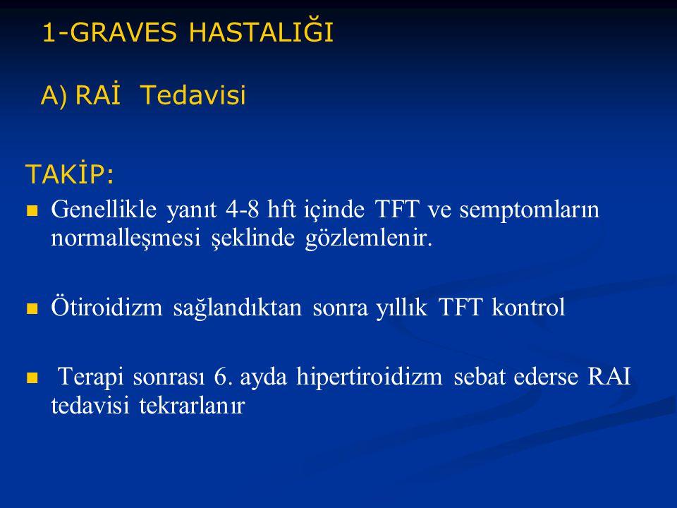 1-GRAVES HASTALIĞI A) RAİ Tedavisi