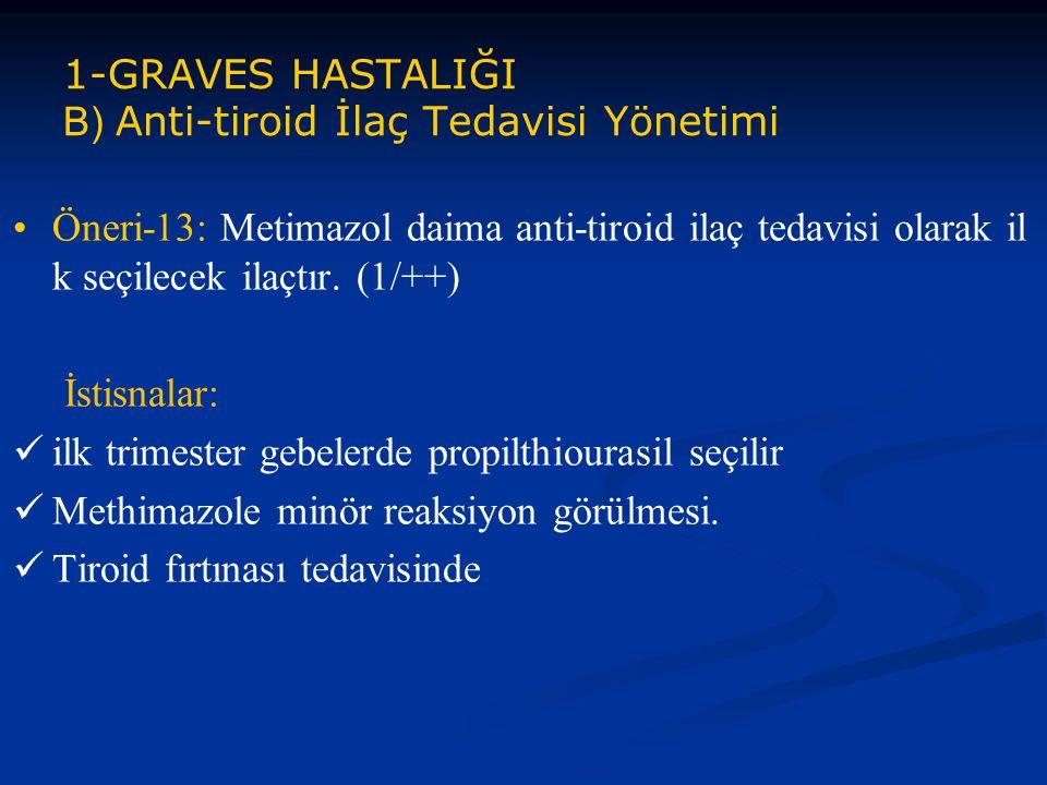 1-GRAVES HASTALIĞI B) Anti-tiroid İlaç Tedavisi Yönetimi