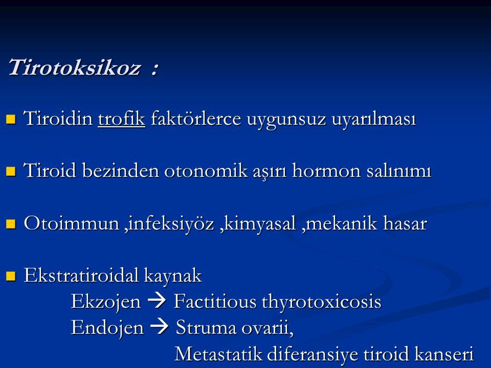 Tirotoksikoz : Tiroidin trofik faktörlerce uygunsuz uyarılması