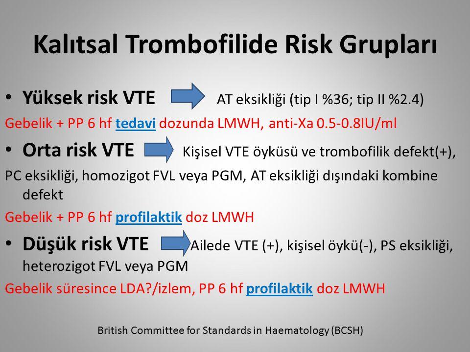 Kalıtsal Trombofilide Risk Grupları