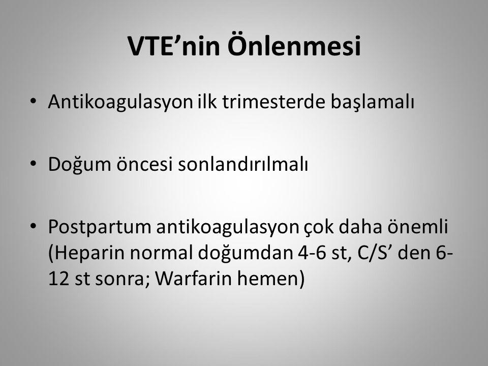 VTE'nin Önlenmesi Antikoagulasyon ilk trimesterde başlamalı