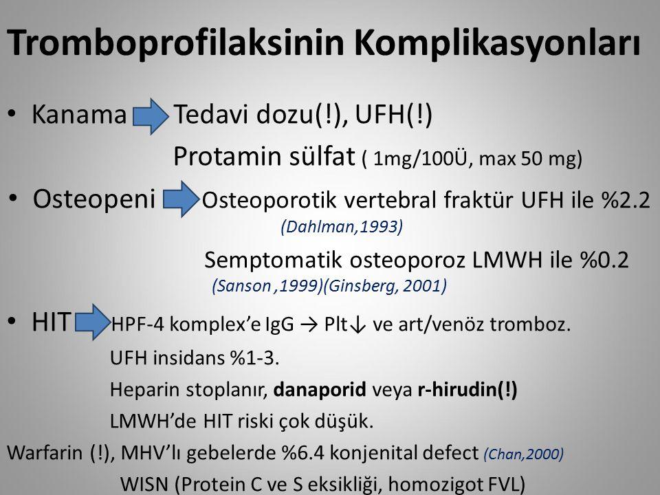Tromboprofilaksinin Komplikasyonları