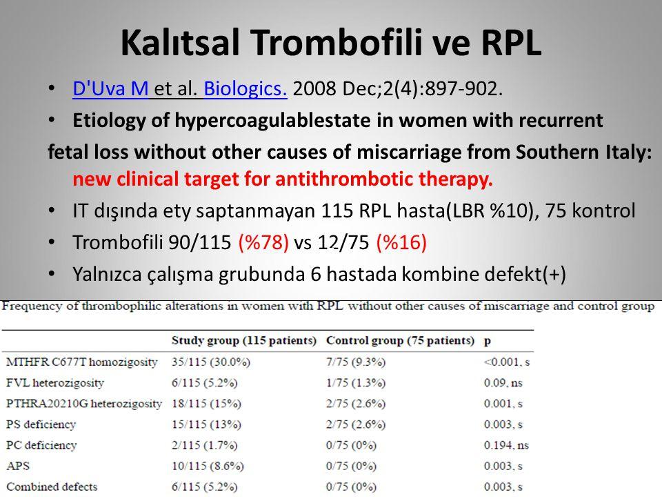 Kalıtsal Trombofili ve RPL