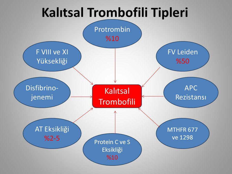 Kalıtsal Trombofili Tipleri