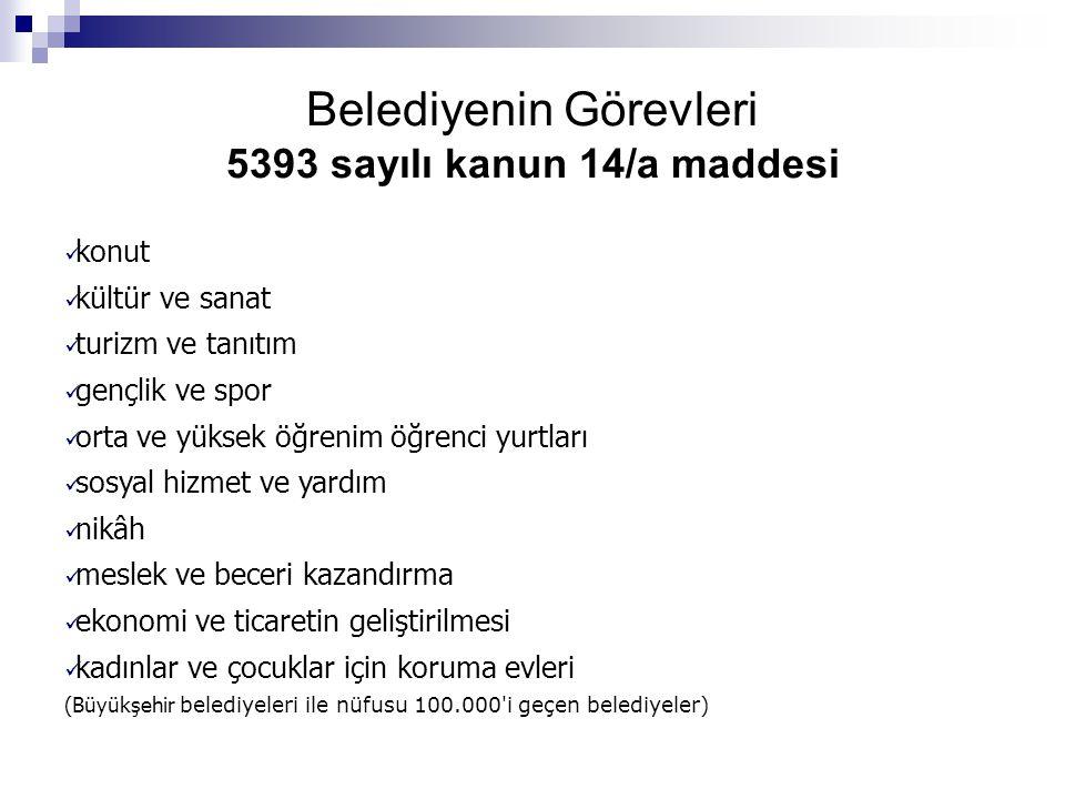 Belediyenin Görevleri 5393 sayılı kanun 14/a maddesi