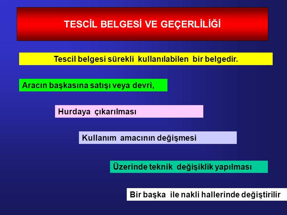 TESCİL BELGESİ VE GEÇERLİLİĞİ
