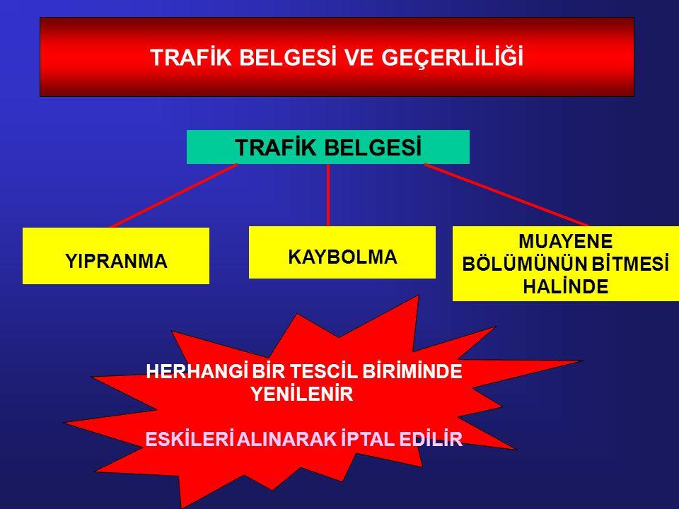TRAFİK BELGESİ VE GEÇERLİLİĞİ TRAFİK BELGESİ