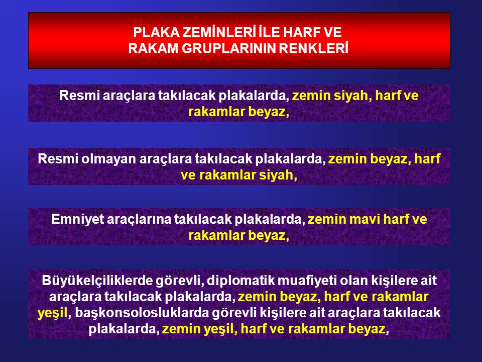 PLAKA ZEMİNLERİ İLE HARF VE RAKAM GRUPLARININ RENKLERİ