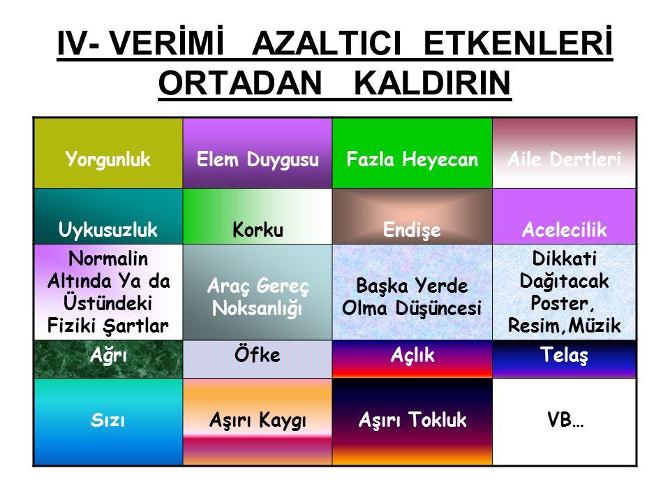IV- VERİMİ AZALTICI ETKENLERİ ORTADAN KALDIRIN