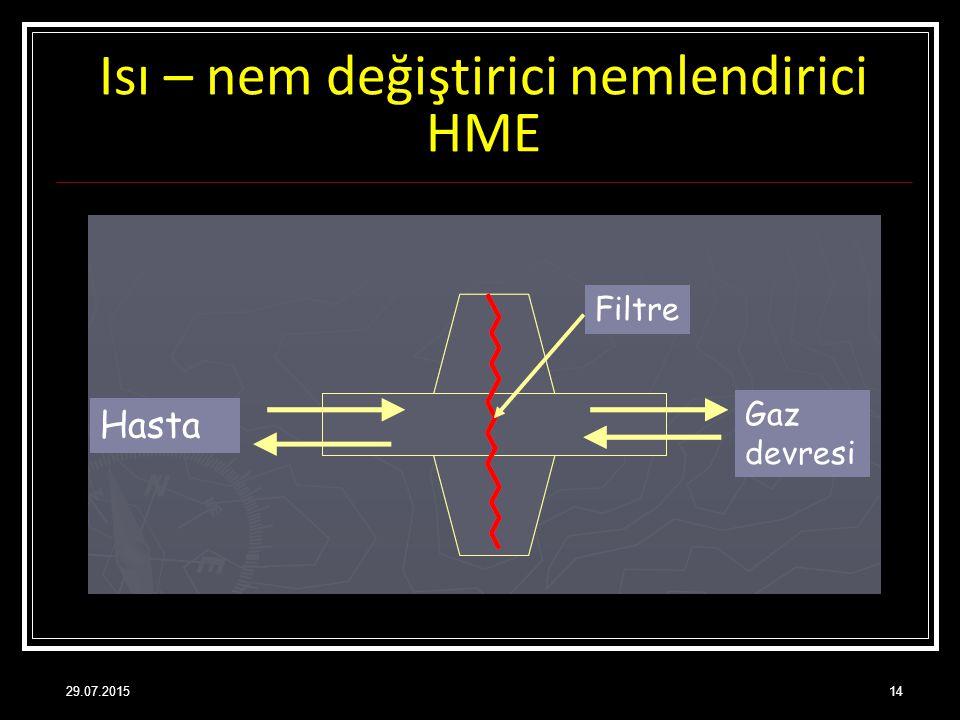 Isı – nem değiştirici nemlendirici HME