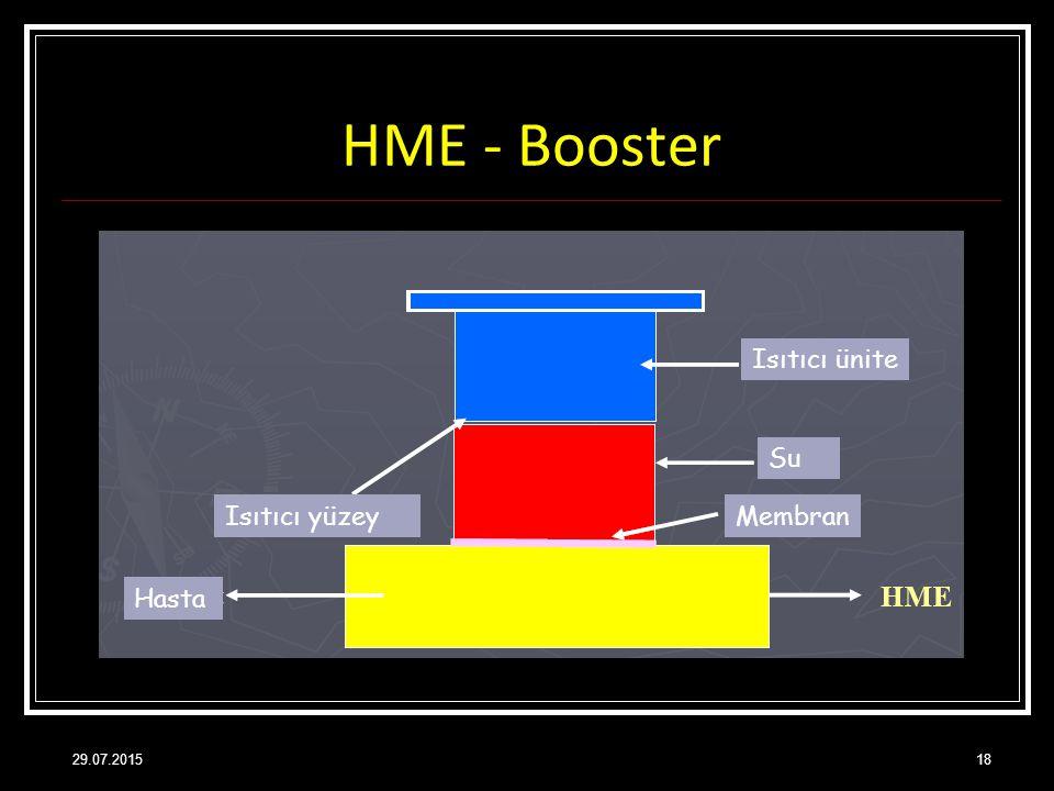HME - Booster Isıtıcı ünite Su Isıtıcı yüzey Membran Hasta 18.04.2017