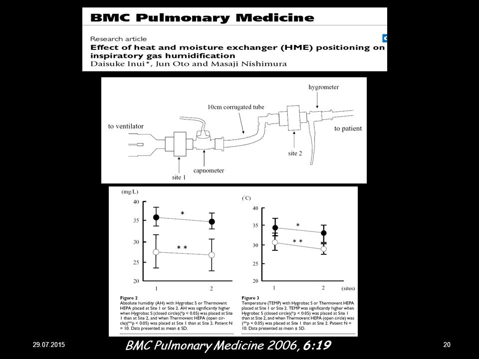 BMC Pulmonary Medicine 2006, 6:19
