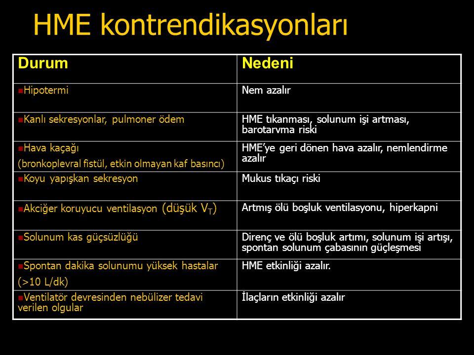 HME kontrendikasyonları