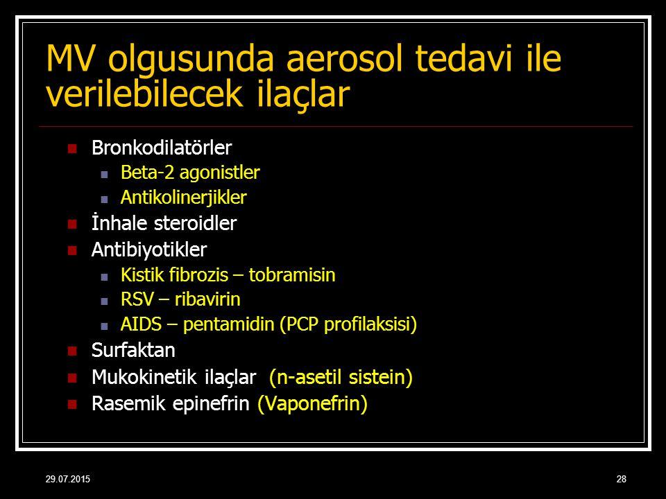 MV olgusunda aerosol tedavi ile verilebilecek ilaçlar