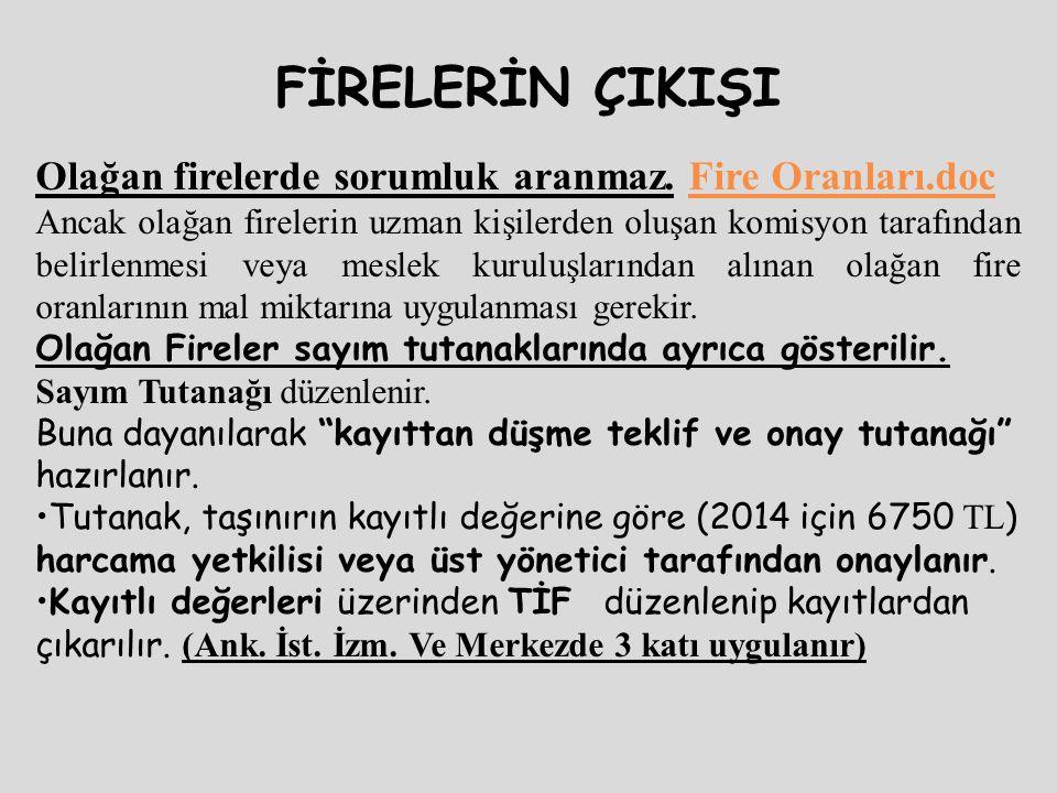 FİRELERİN ÇIKIŞI Olağan firelerde sorumluk aranmaz. Fire Oranları.doc