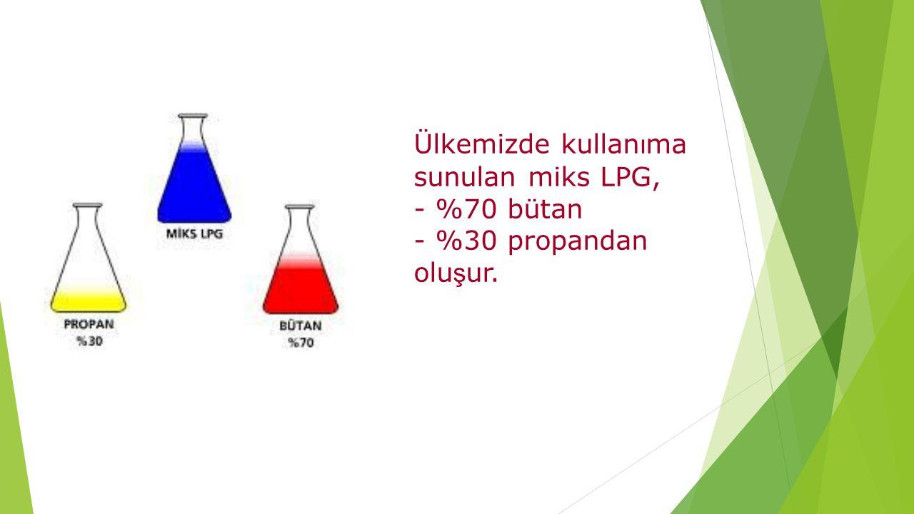 Ülkemizde kullanıma sunulan miks LPG, - %70 bütan - %30 propandan oluşur.
