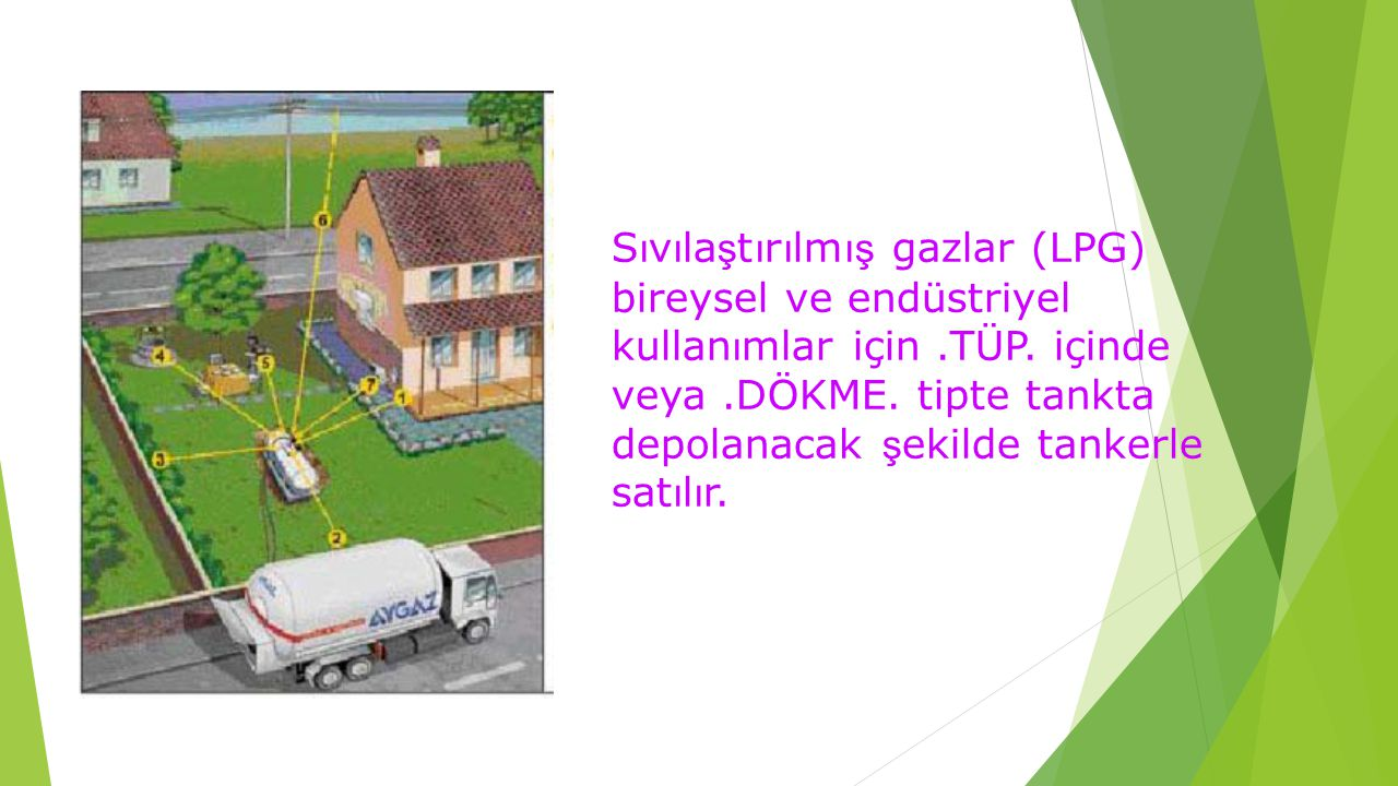 Sıvılaştırılmış gazlar (LPG)
