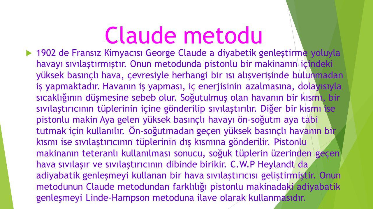 Claude metodu