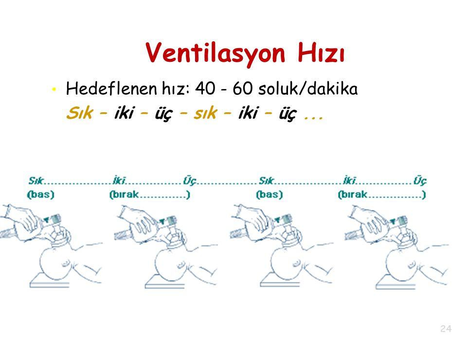 Ventilasyon Hızı Hedeflenen hız: 40 - 60 soluk/dakika