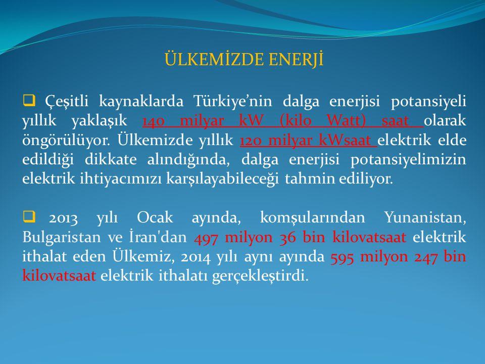 ÜLKEMİZDE ENERJİ