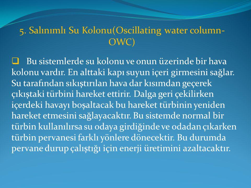 5. Salınımlı Su Kolonu(Oscillating water column- OWC)