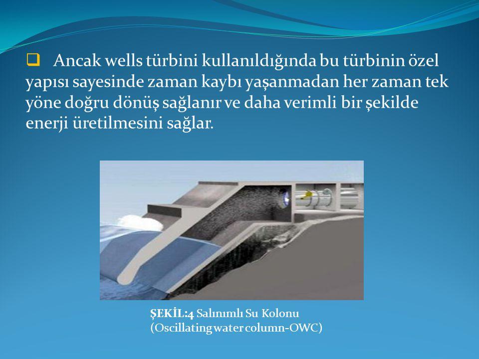 Ancak wells türbini kullanıldığında bu türbinin özel yapısı sayesinde zaman kaybı yaşanmadan her zaman tek yöne doğru dönüş sağlanır ve daha verimli bir şekilde enerji üretilmesini sağlar.