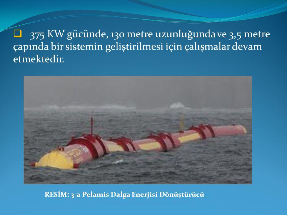 375 KW gücünde, 130 metre uzunluğunda ve 3,5 metre çapında bir sistemin geliştirilmesi için çalışmalar devam etmektedir.