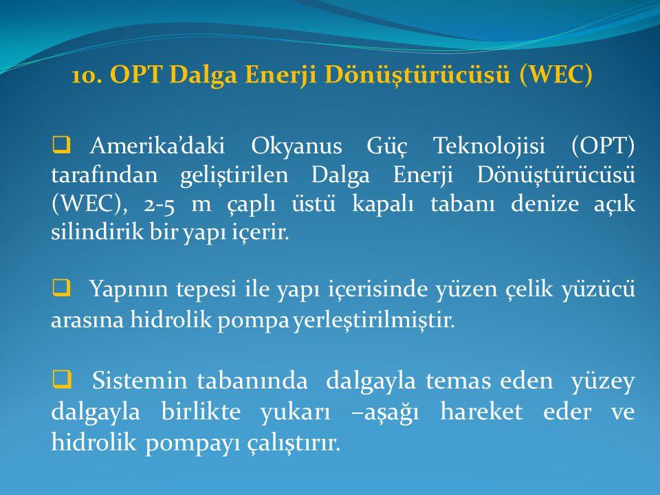 10. OPT Dalga Enerji Dönüştürücüsü (WEC)