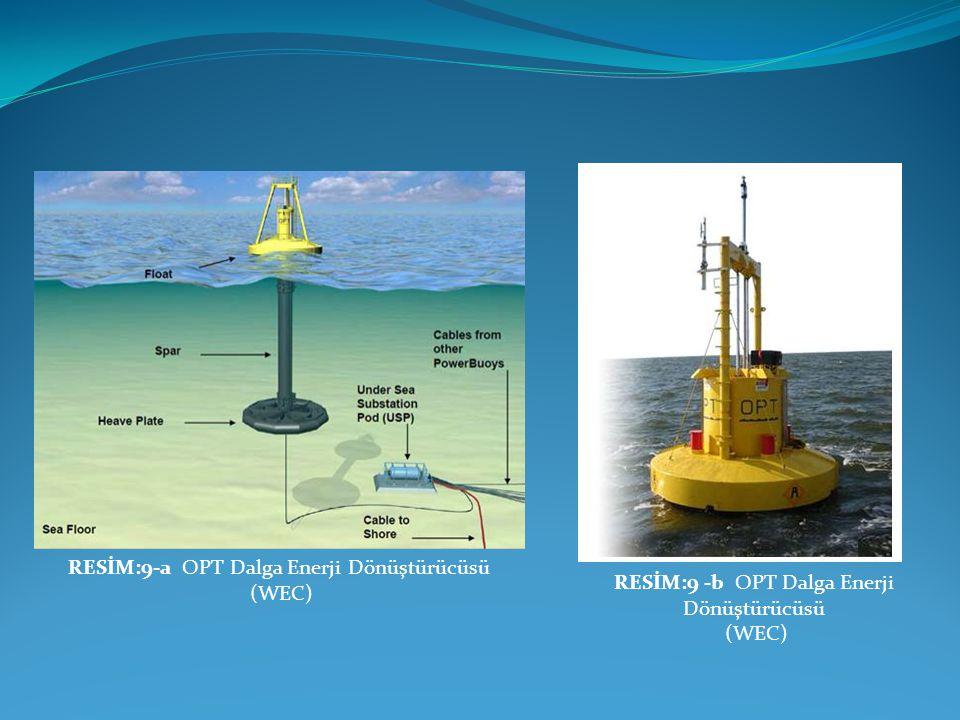 RESİM:9-a OPT Dalga Enerji Dönüştürücüsü (WEC)