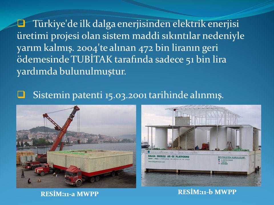 Sistemin patenti 15.03.2001 tarihinde alınmış.