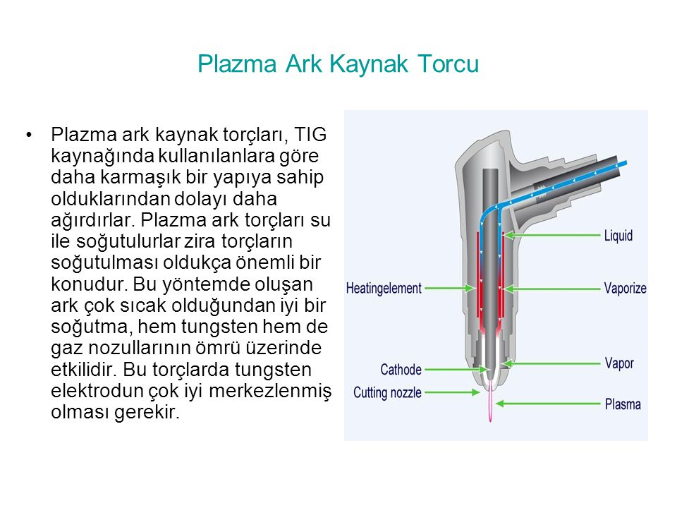 Plazma Ark Kaynak Torcu