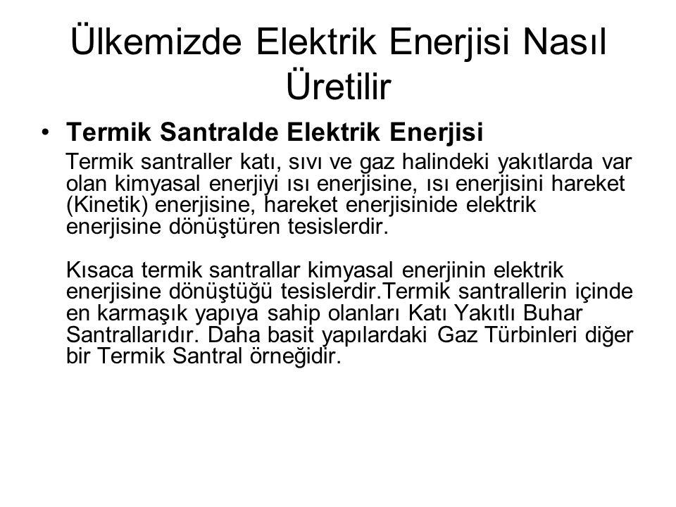 Ülkemizde Elektrik Enerjisi Nasıl Üretilir