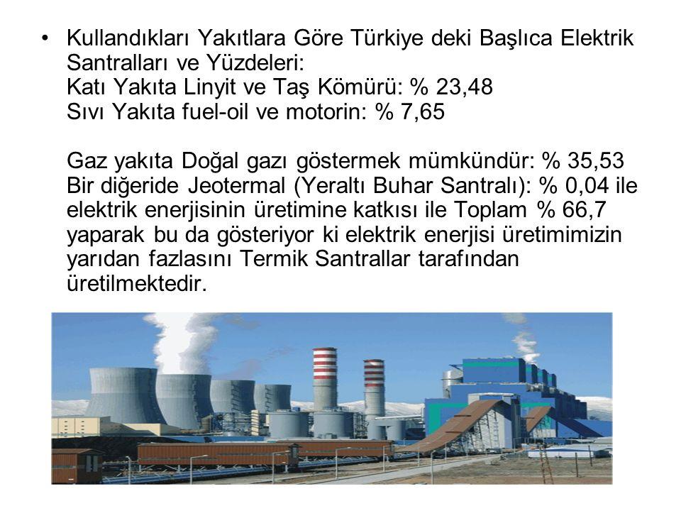 Kullandıkları Yakıtlara Göre Türkiye deki Başlıca Elektrik Santralları ve Yüzdeleri: Katı Yakıta Linyit ve Taş Kömürü: % 23,48 Sıvı Yakıta fuel-oil ve motorin: % 7,65 Gaz yakıta Doğal gazı göstermek mümkündür: % 35,53 Bir diğeride Jeotermal (Yeraltı Buhar Santralı): % 0,04 ile elektrik enerjisinin üretimine katkısı ile Toplam % 66,7 yaparak bu da gösteriyor ki elektrik enerjisi üretimimizin yarıdan fazlasını Termik Santrallar tarafından üretilmektedir.
