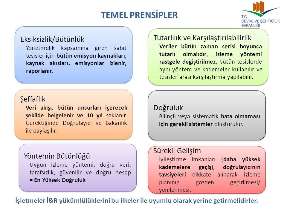 TEMEL PRENSİPLER Eksiksizlik/Bütünlük