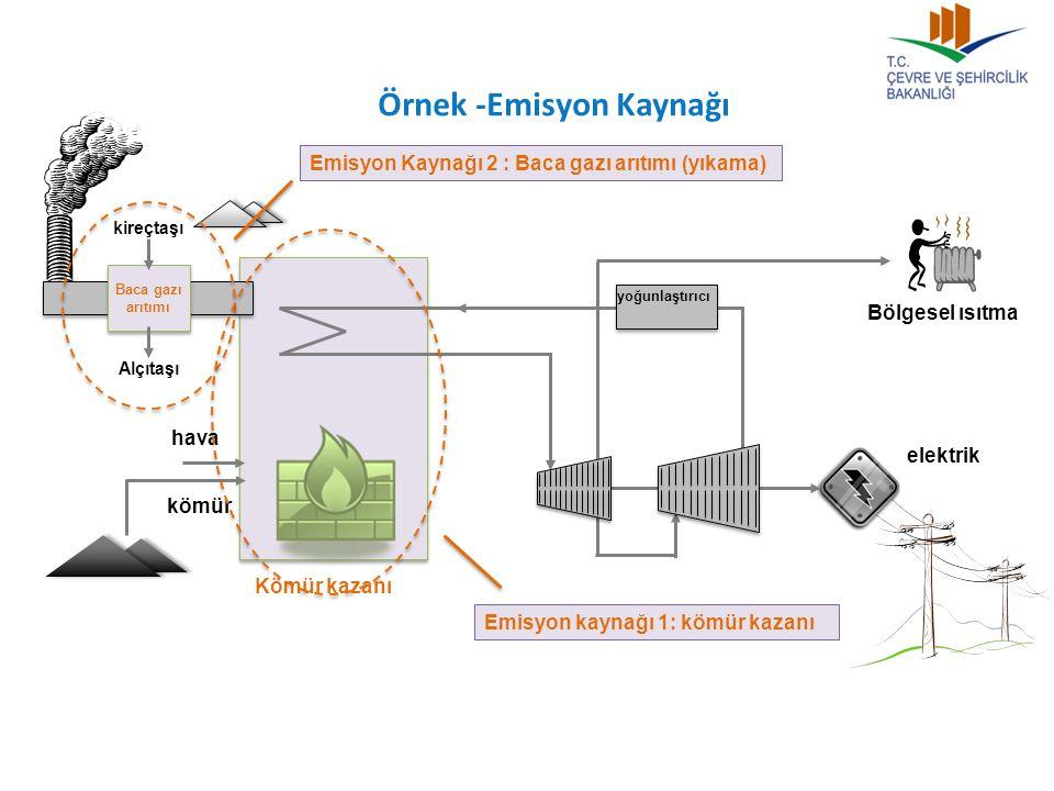Örnek -Emisyon Kaynağı
