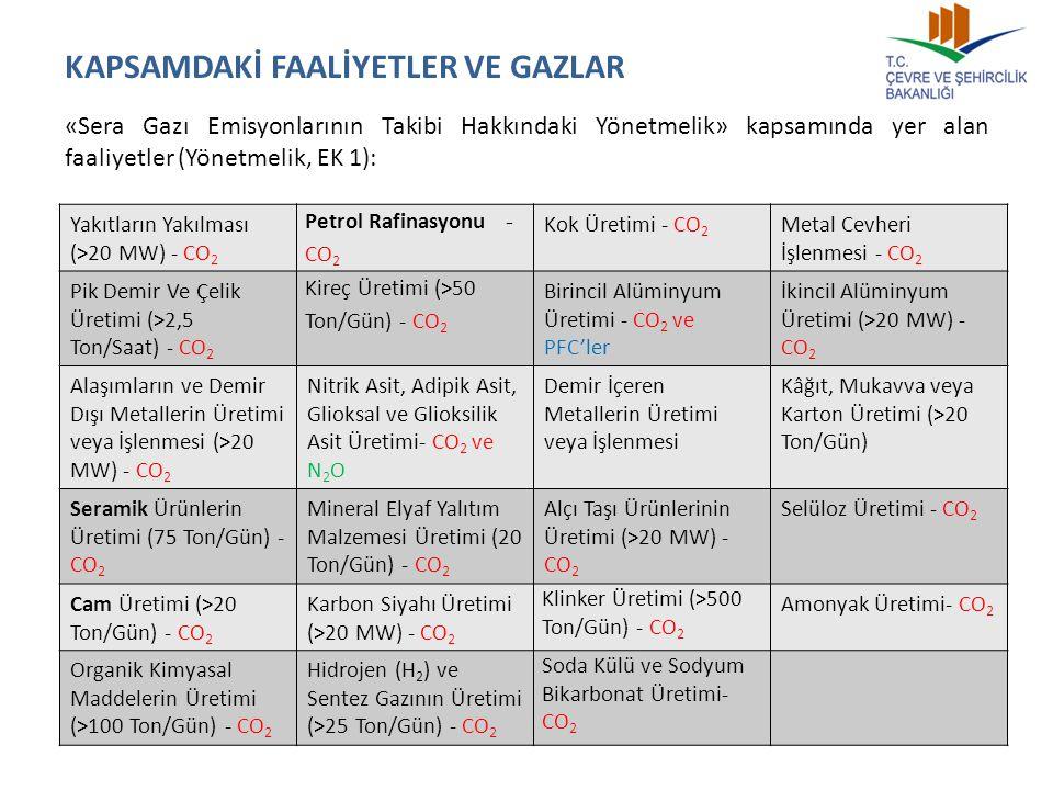 KAPSAMDAKİ FAALİYETLER VE GAZLAR