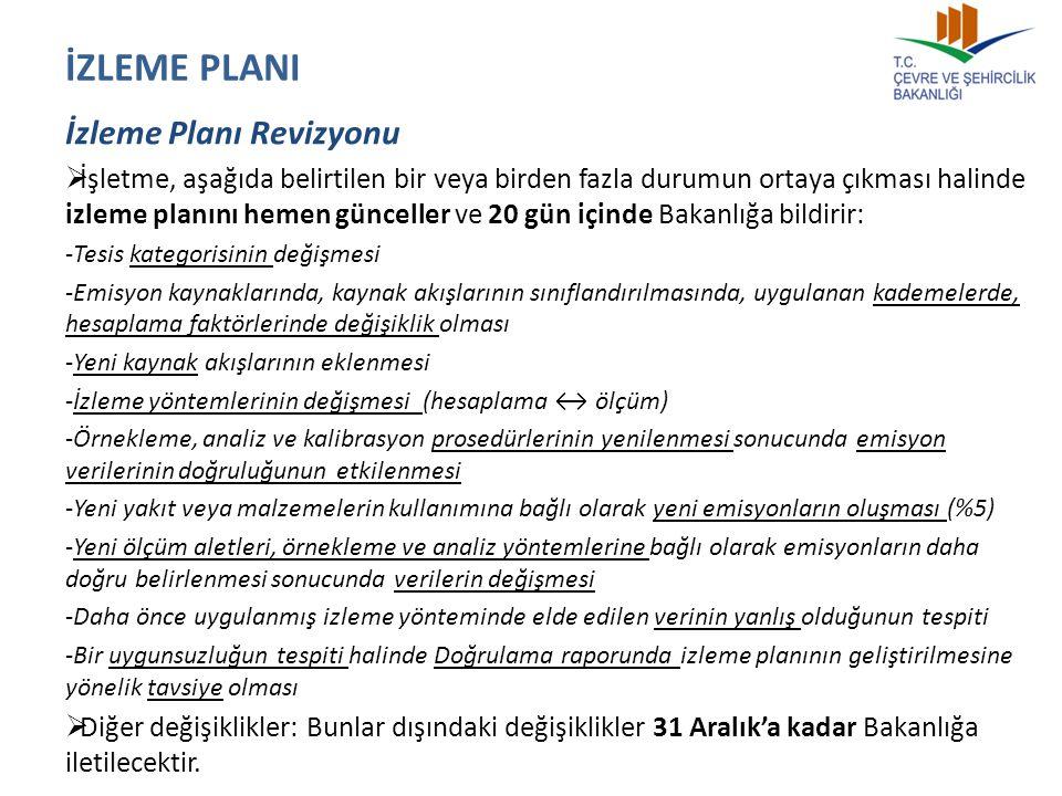 İZLEME PLANI İzleme Planı Revizyonu