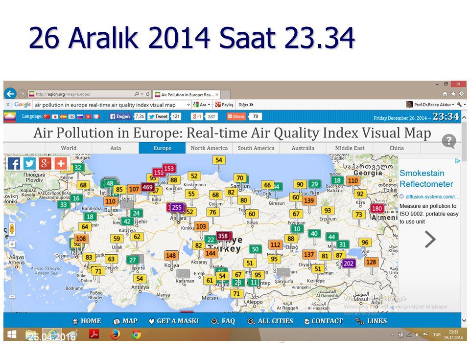 26 Aralık 2014 Saat 23.34 25.04.2015 Akdur 2001 Hava Kirliliği