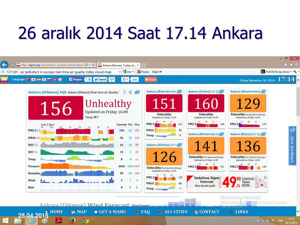 26 aralık 2014 Saat 17.14 Ankara 25.04.2015 Akdur 2001 Hava Kirliliği