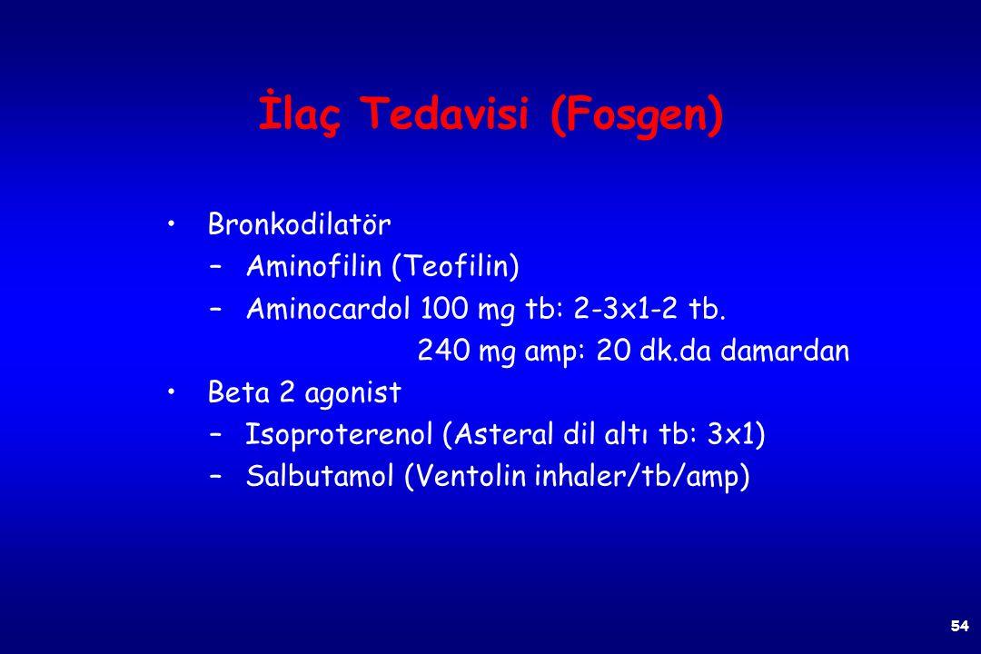 İlaç Tedavisi (Fosgen)