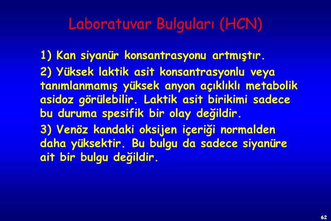 Laboratuvar Bulguları (HCN)