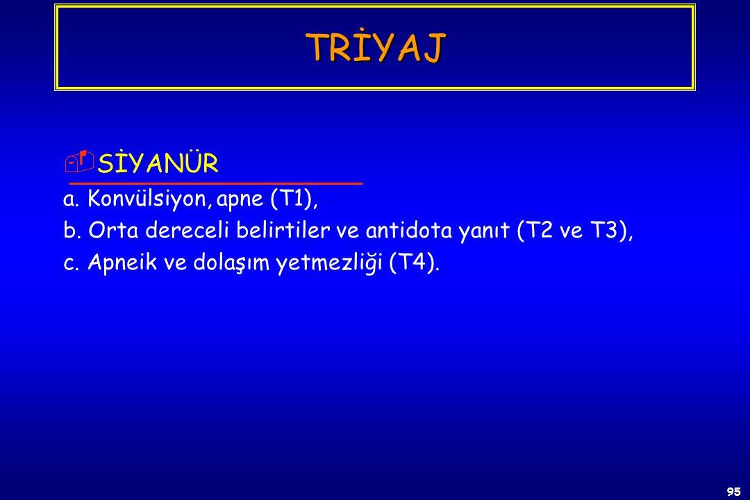 TRİYAJ SİYANÜR a. Konvülsiyon, apne (T1),